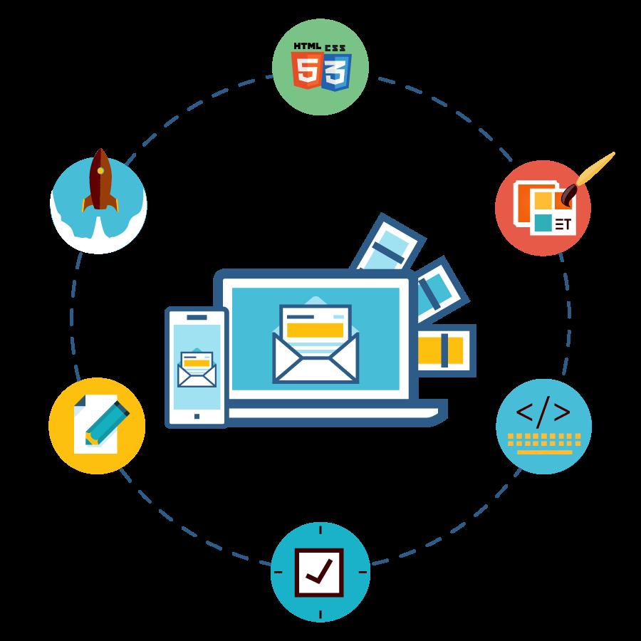 Responsīvs e-pastu dizains