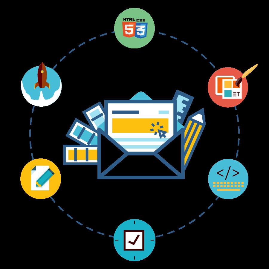 Profesionāla e-pastu mārketinga kampaņa