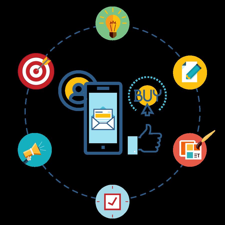 Digitālās metodes klientu piesaistē