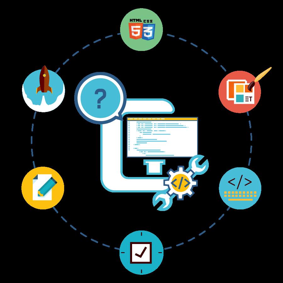 Kas ir mājas lapu optimizācija?