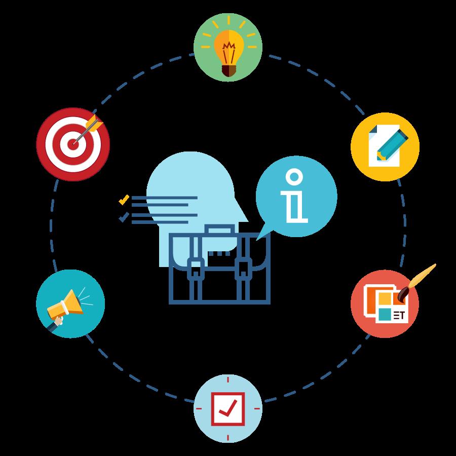Profesionāla klientu piesaistes projekta vadība
