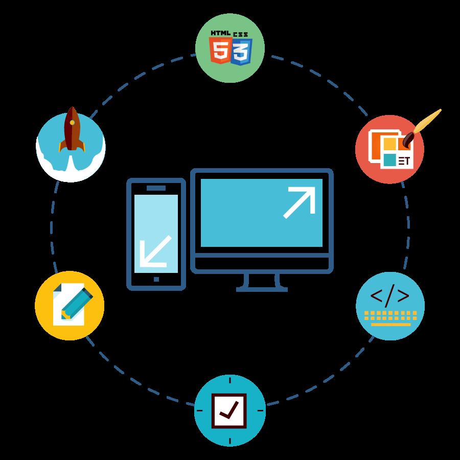 Responsīvas un progresīvas mājas lapas izveide