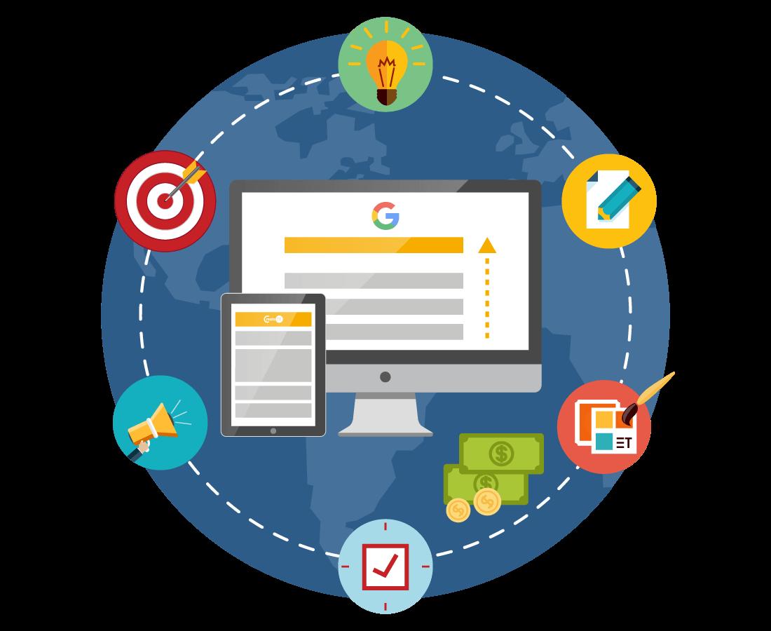 Google reklāma un AdWords reklāmas kampaņas
