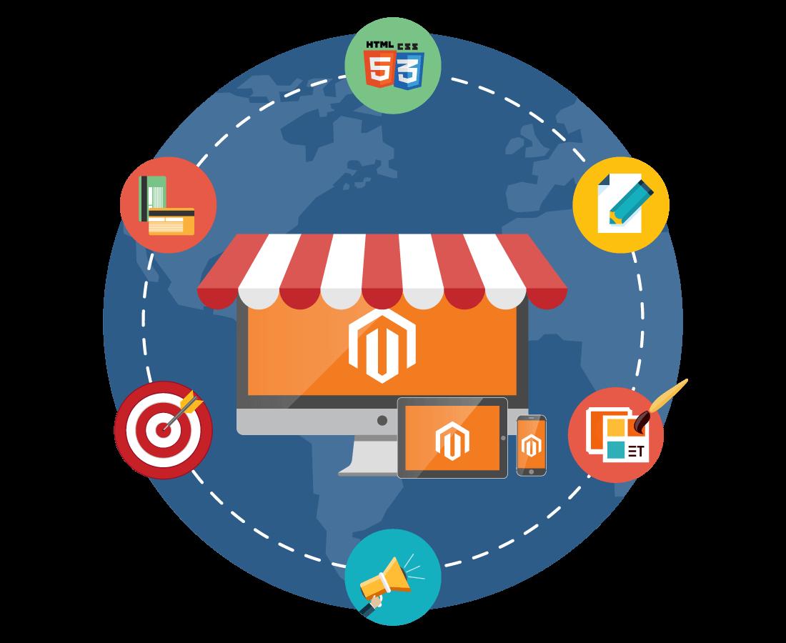 Magento e-komercijas sistēma