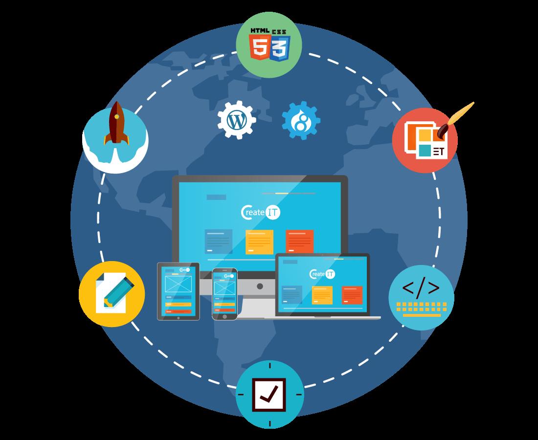 Mājas lapu izstrāde un dizains