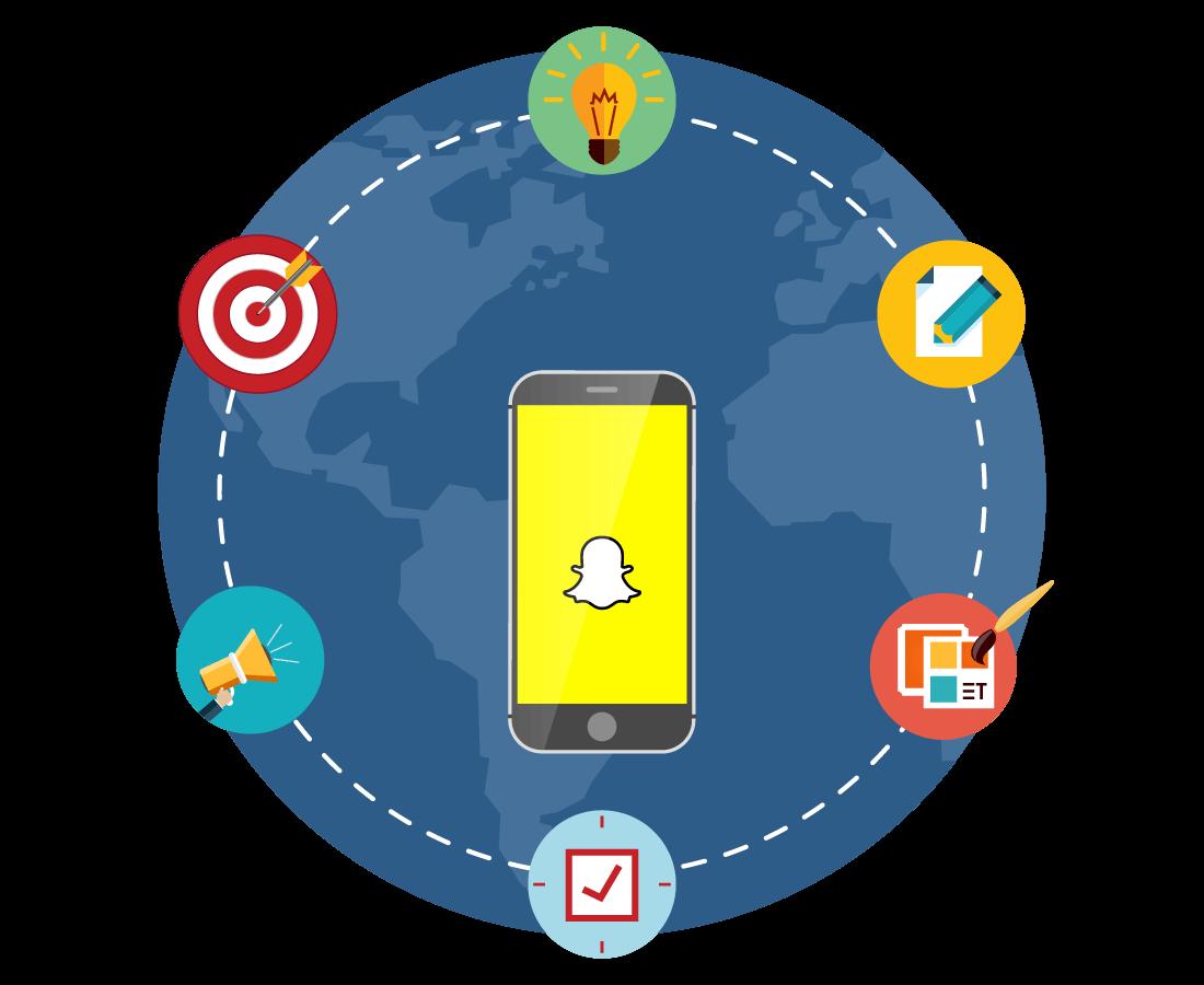 Reklāma Snapchat