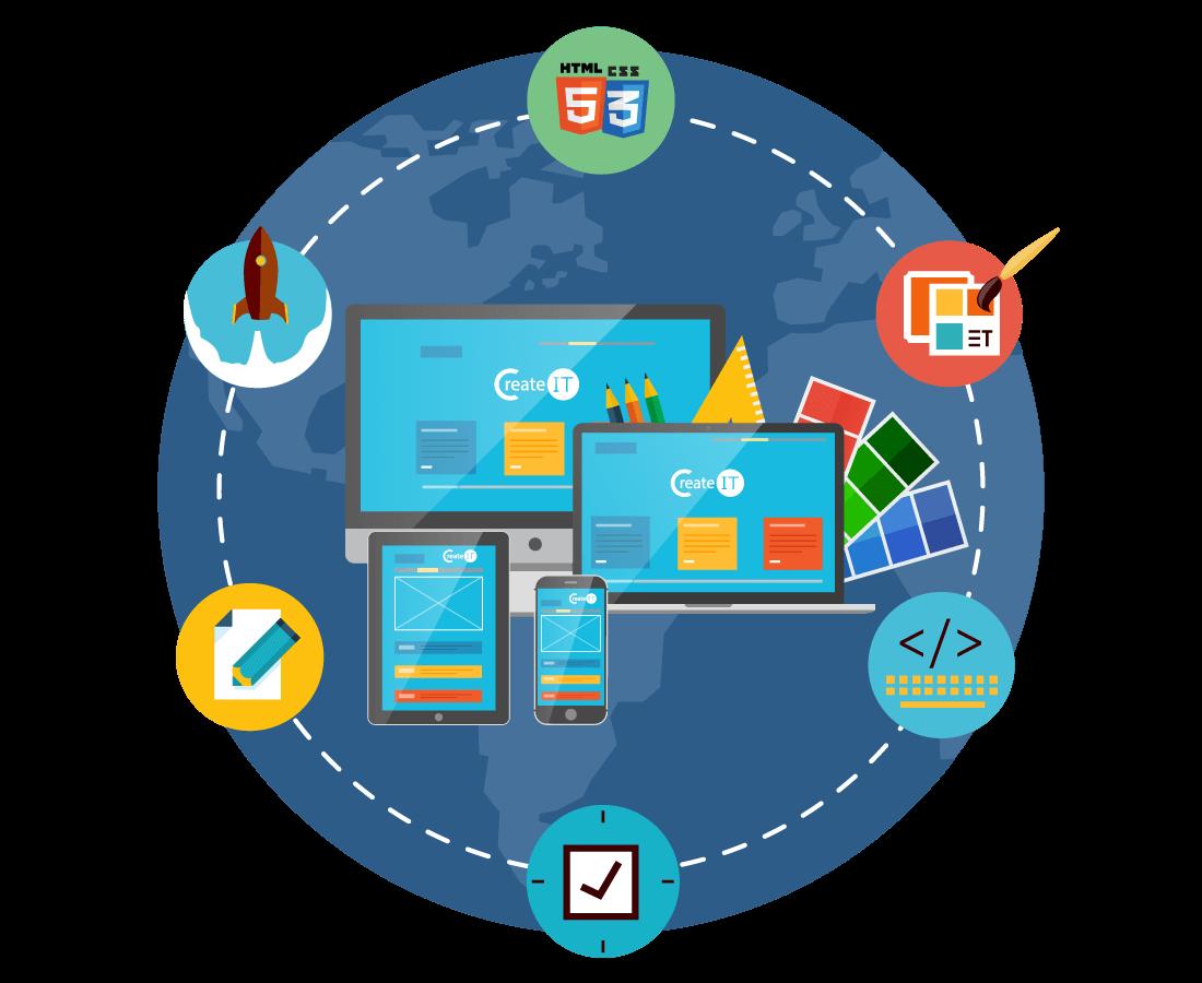 Responsīvais web dizains