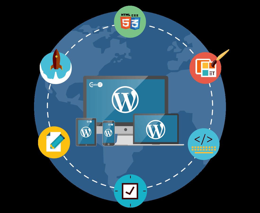 WordPress mājas lapu izstrāde